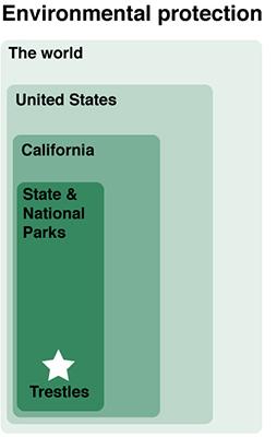 jim moriarty, surfrider foundation, trestles, save trestles, state parks