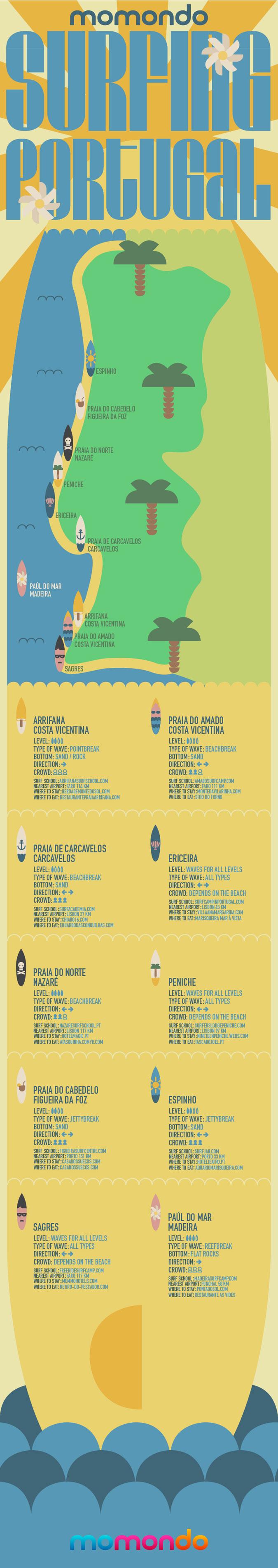 10-unmissable-spots-that-make-portugal-a-surfer-s-12