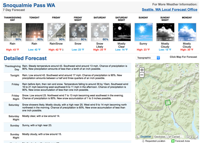 Typical point forecast from the National Weather Service. Image: National Weather Service