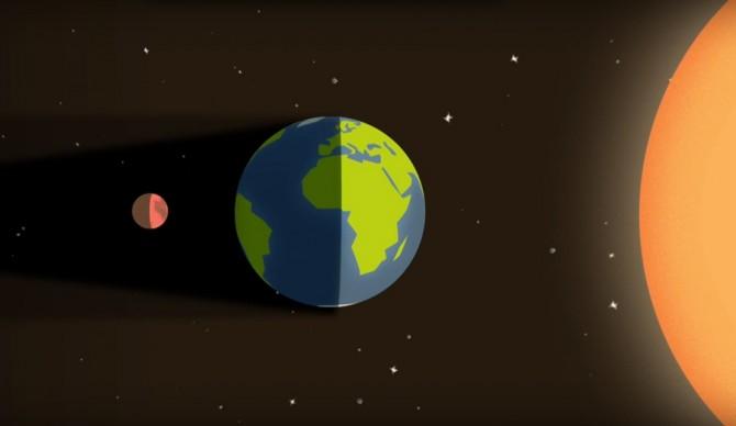 Supermoon Eclipse Tonight Until Then Watch Nasa S