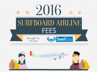 af478aa8574d This Infographic Analyzes 21 Airline Surfboard Fees… So You Don t Have To