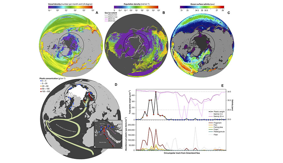 Environmental conditions and concentrations of floating plastic debris in the Arctic Ocean.