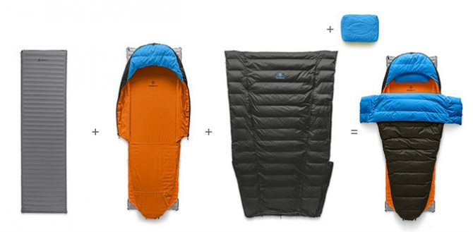 3 Pieces of Essential Camping Gear
