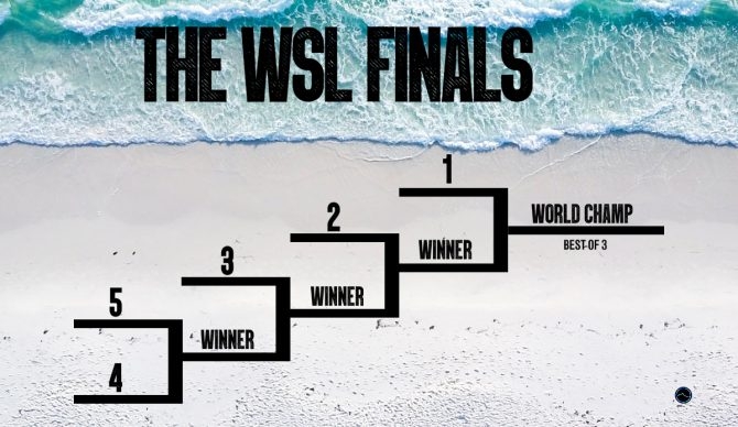 The WSL Finals by The Inertia